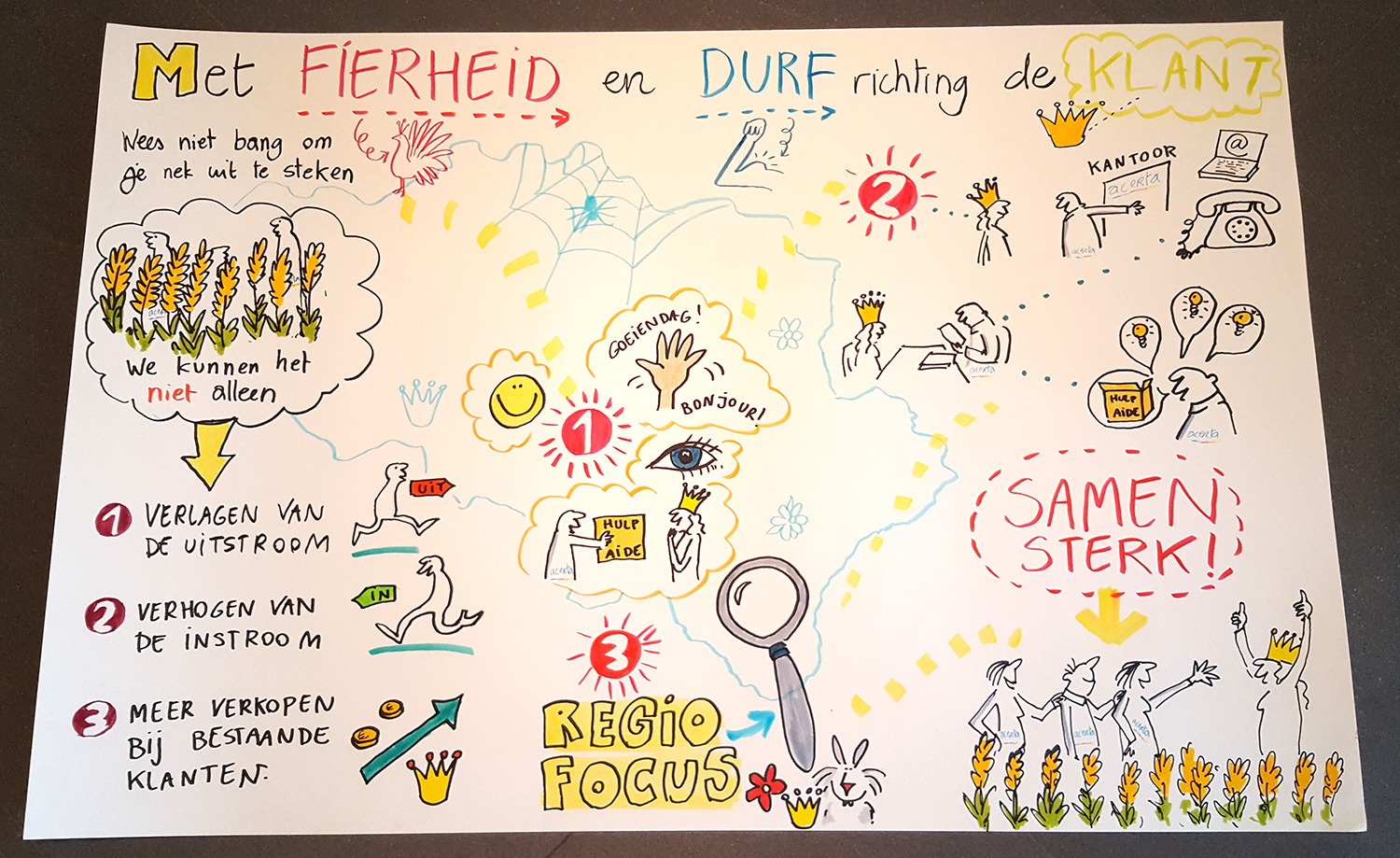 graphic recording gent